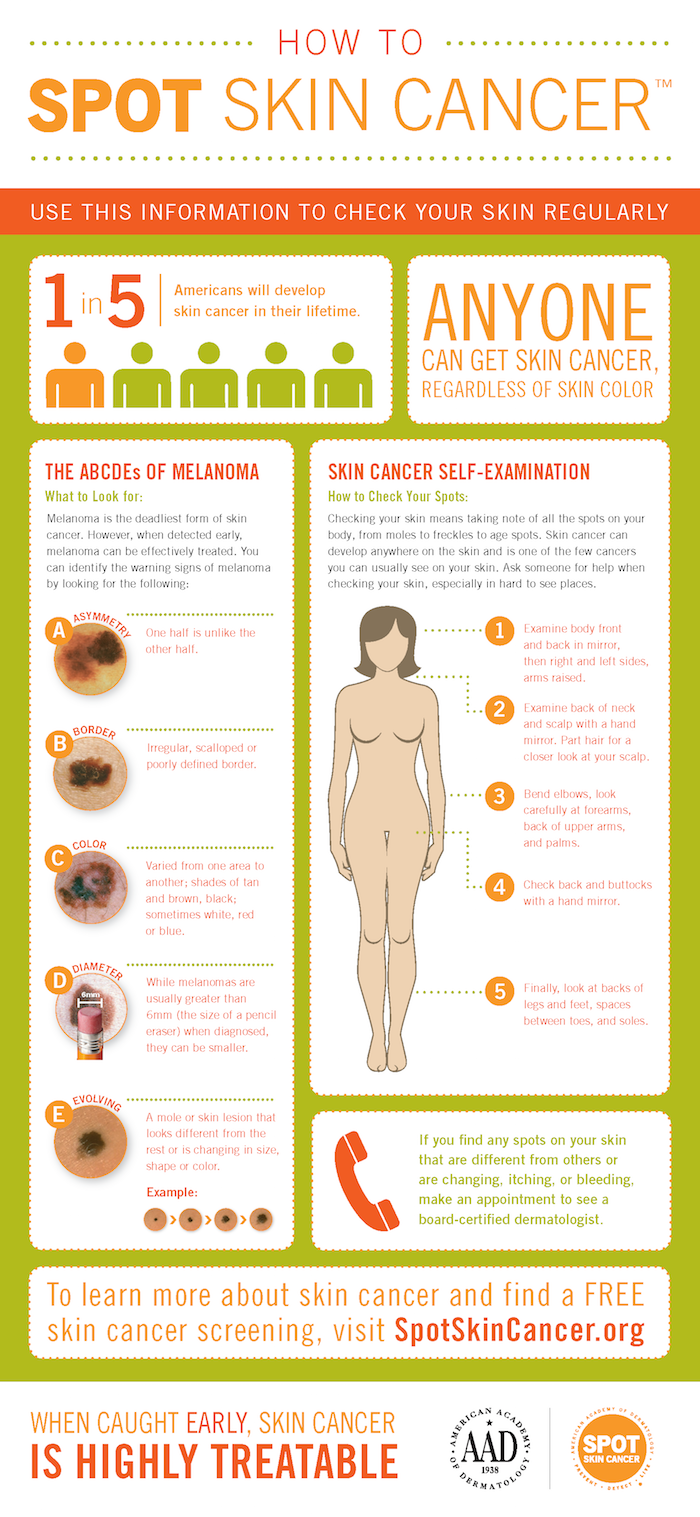 detect and prevent skin cancer